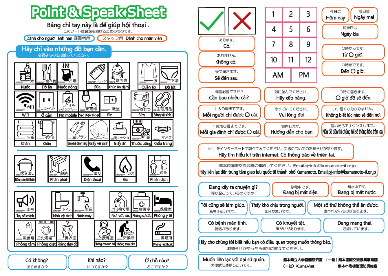 Point & Speak Sheet in Vietnamese