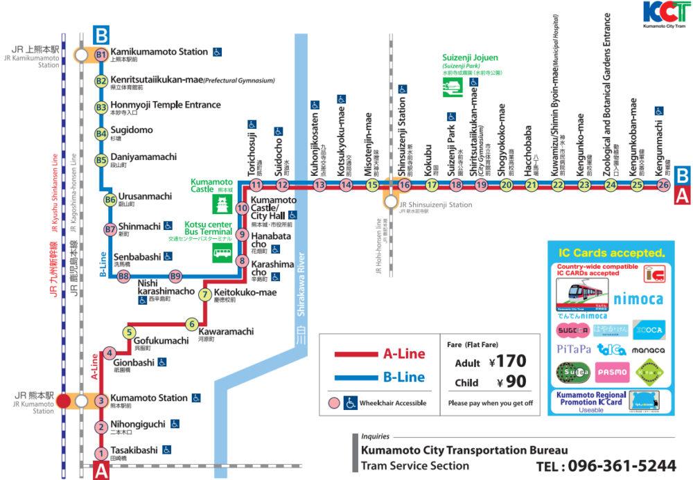 transportation_citytram
